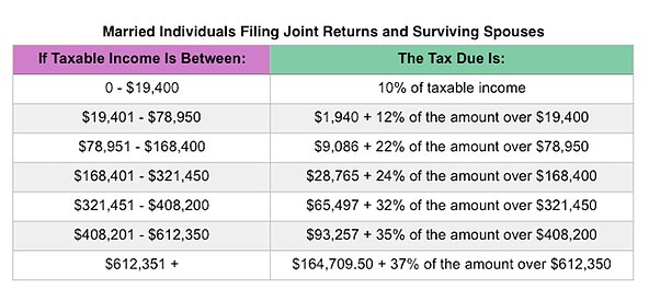 Tax - Married Filing 2